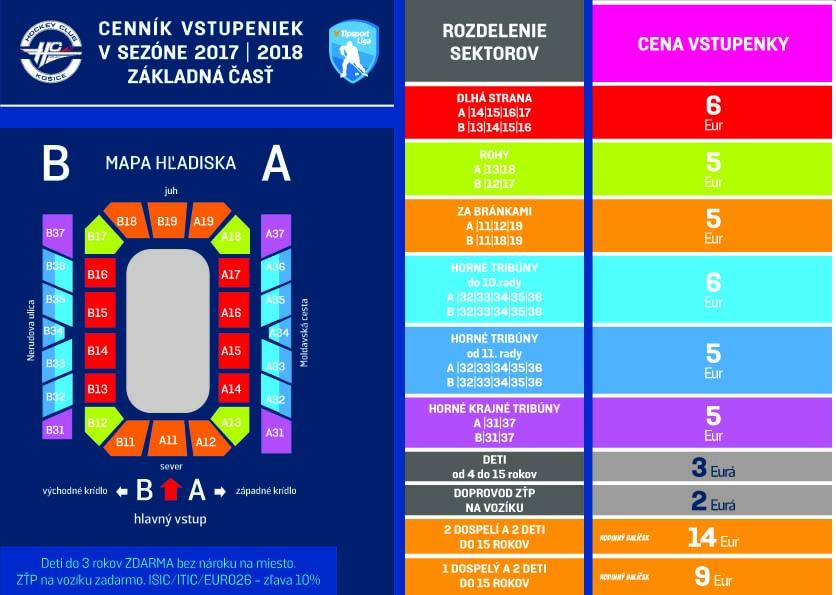 picture HC Košice - HK Dukla Trenčín