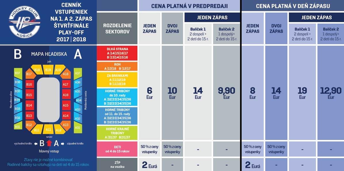 picture HC Košice - HC´05 Banská Bystrica